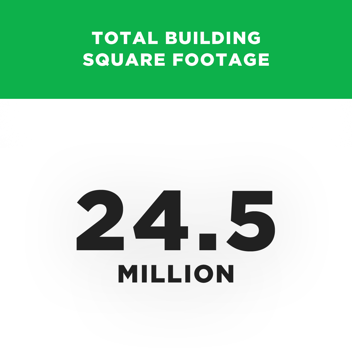 Total Building Square Footage - 24.5 Million