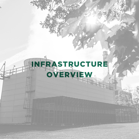 Infrastructure Overview Click Here