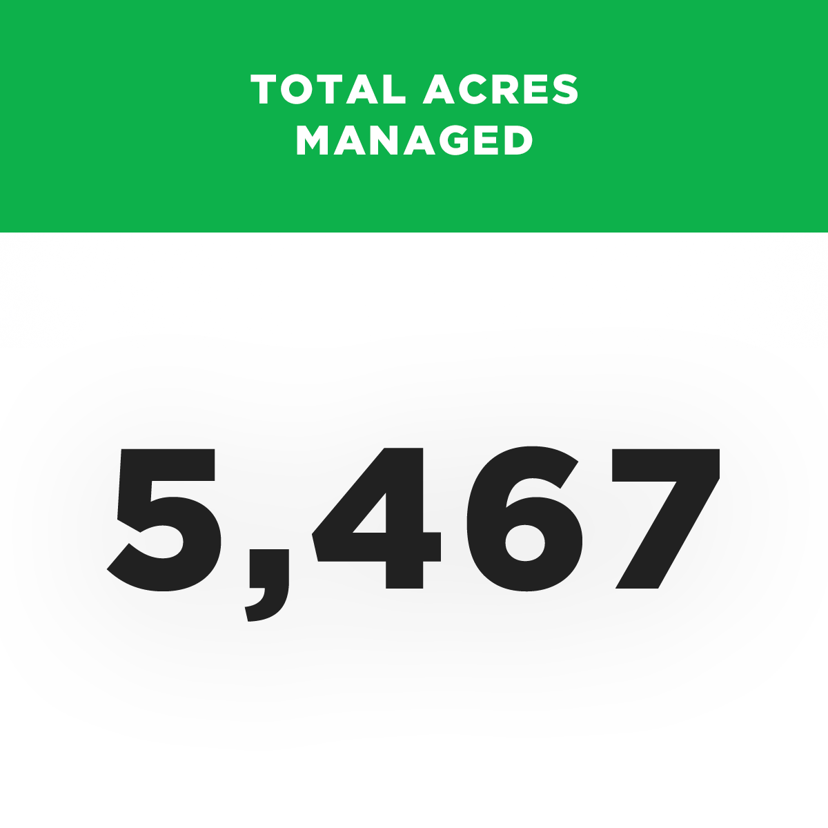 Total Acres Managed - 5,467